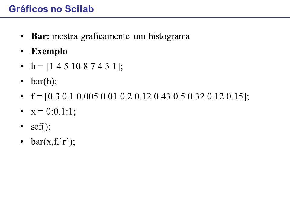 Gráficos no Scilab Bar: mostra graficamente um histograma. Exemplo. h = [1 4 5 10 8 7 4 3 1]; bar(h);